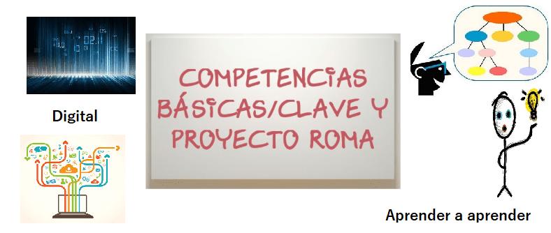 """Competencias básicas y Proyecto Roma. """"Digital"""" y """"aprender a aprender"""""""