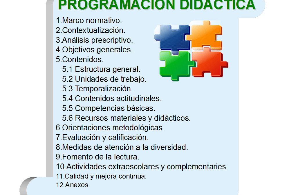 La vuelta al cole. Estructura de la Programación Didáctica