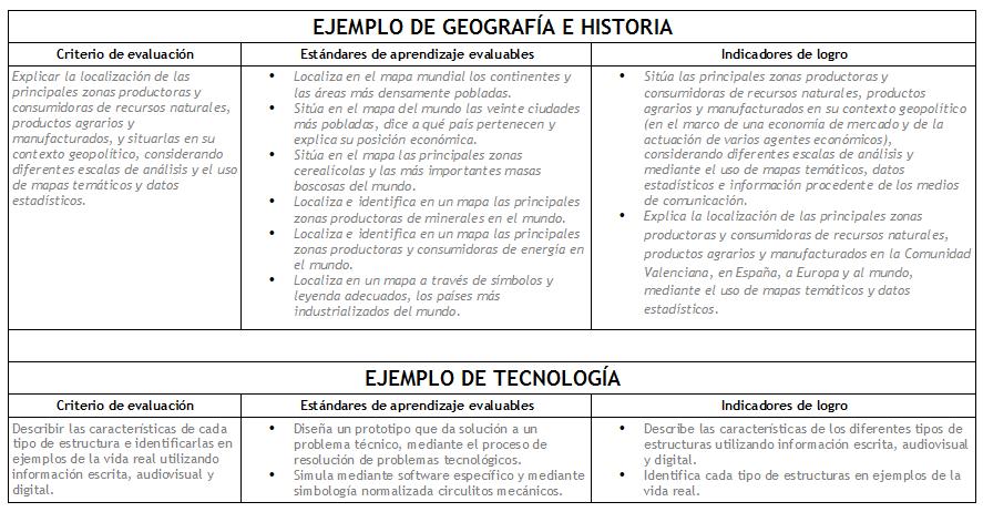 Ejemplo_CE_EA_IL