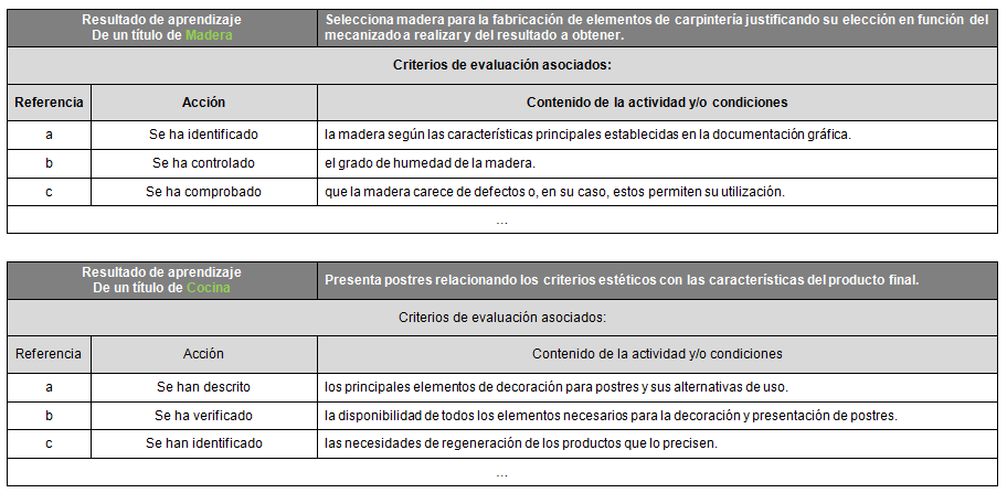 ResultadosAprendizaje_CriteriosEvaluacion