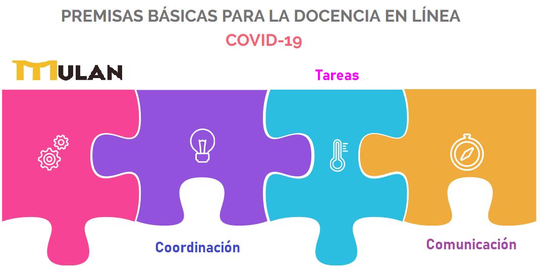 Premisas básicas para la docencia en línea. COVID-19